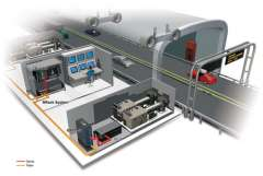 Ventilation Control In Tunnels