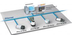 IP CCTV Solutions for Enterprises
