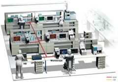 Pharmaceutical Research Laboratories