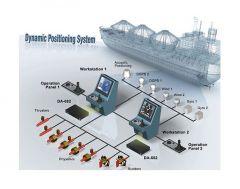 Marine Dynamic Positioning System