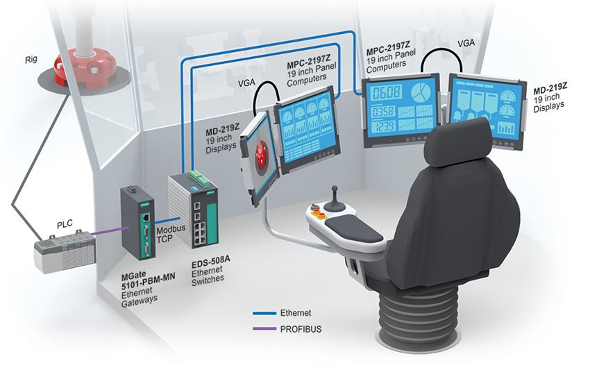 drilling-chair-upgrade-for-digital-oilfields