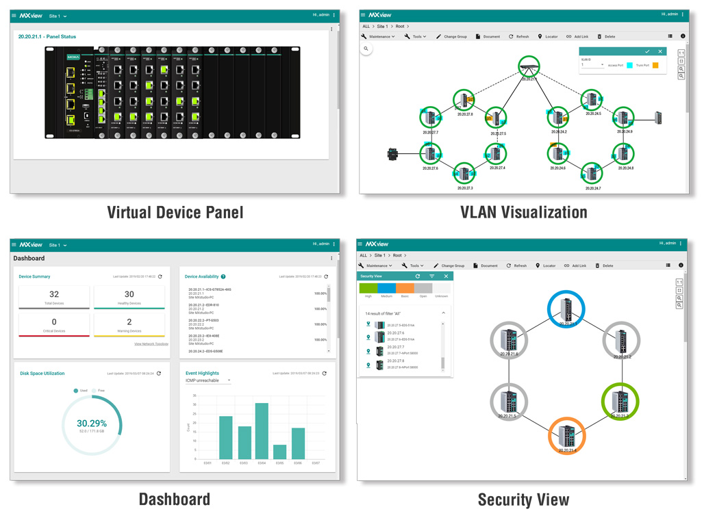 Moxa mxview network management software visualisation